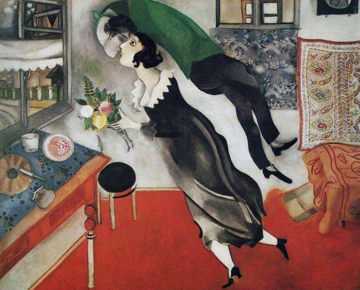marc-chagall-the-birthday